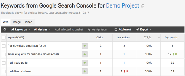 Find even more keywords for your WordPress SEO by integrating Google Search Console.