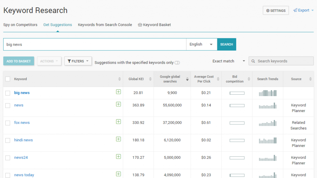 WebCEO's keyword research tool will help you with SEO for news sites.
