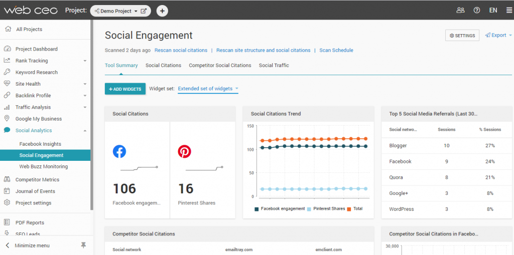 Track your news website's social engagement.