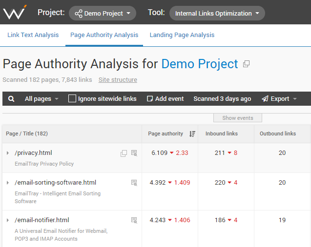 Boost your WordPress SEO by cleverly using page authority.
