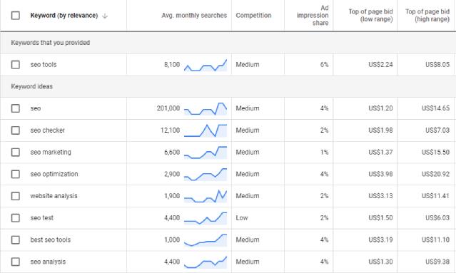 google-keyword-planner-screenshot