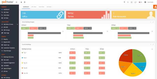 prorank-tracker-screenshot