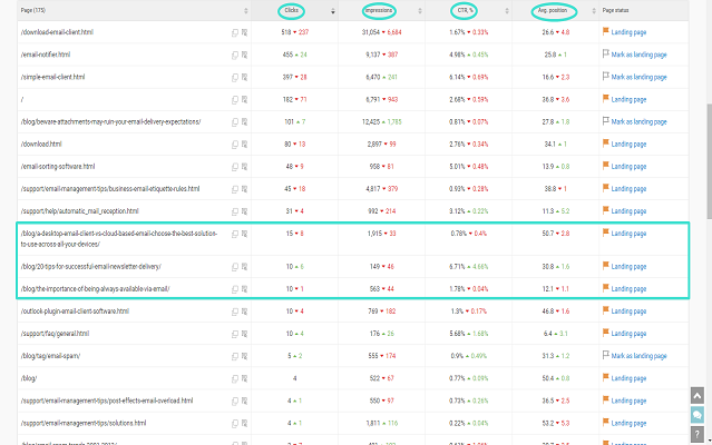 WebCEO's GOOGLE WEB SEARCH ANALYTICS for rank tracking popular pages