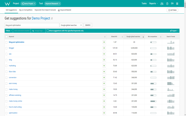 WebCEO's Keyword Research Tool which helps to find best keywords combinations