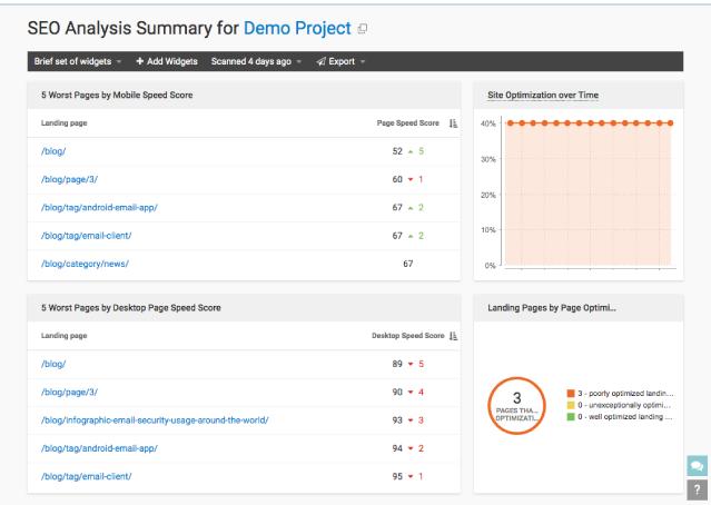 webceo-seo-analysis-summary-screenshot