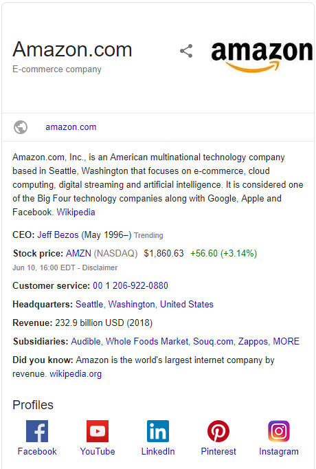 A Knowledge Graph panel can draw tons of clicks to your site.