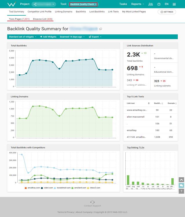 webceo_backlink_quality_check_for_influencer_marketing