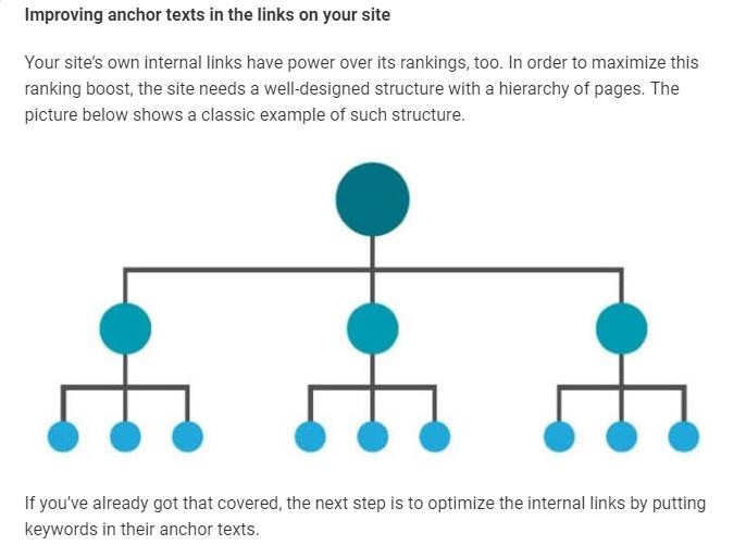 schema-example