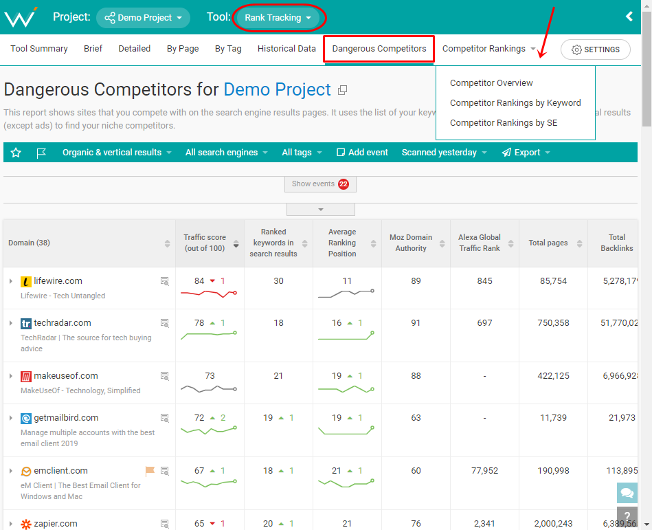 webceo-rank-tracking-tool-dangerous-competitors