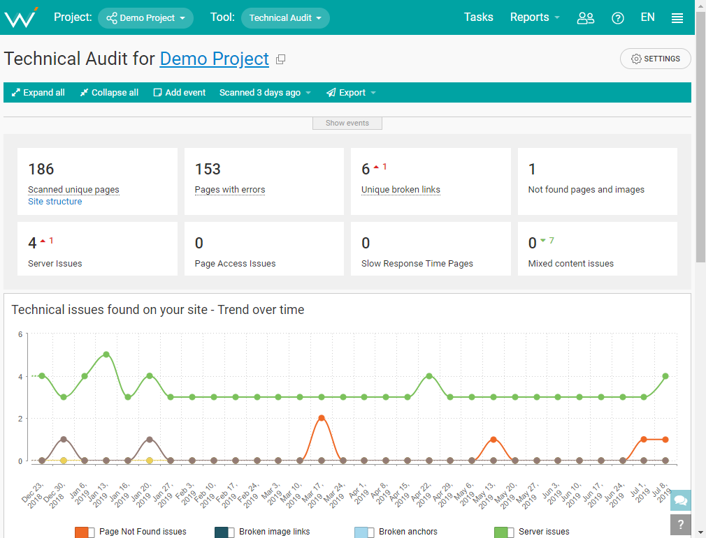 webceo-technical-audit-tool