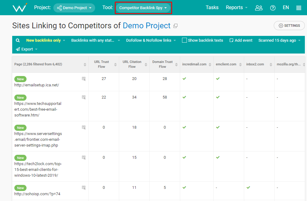 webceo-competitor-backlink-spy