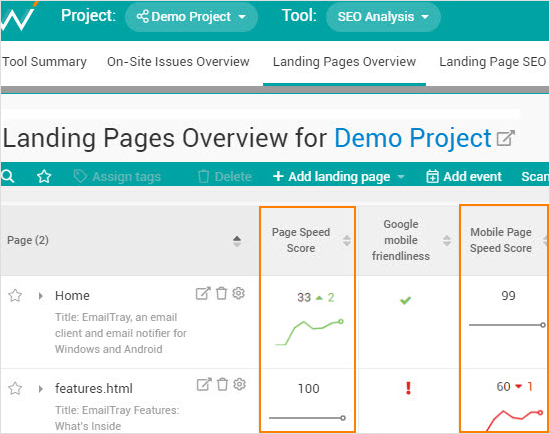 Mini graphs in Landing Page Overview.