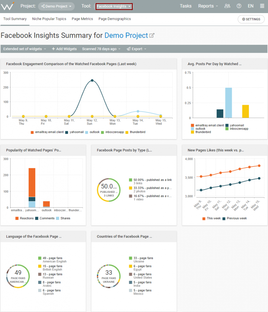webceo-facebook-insights