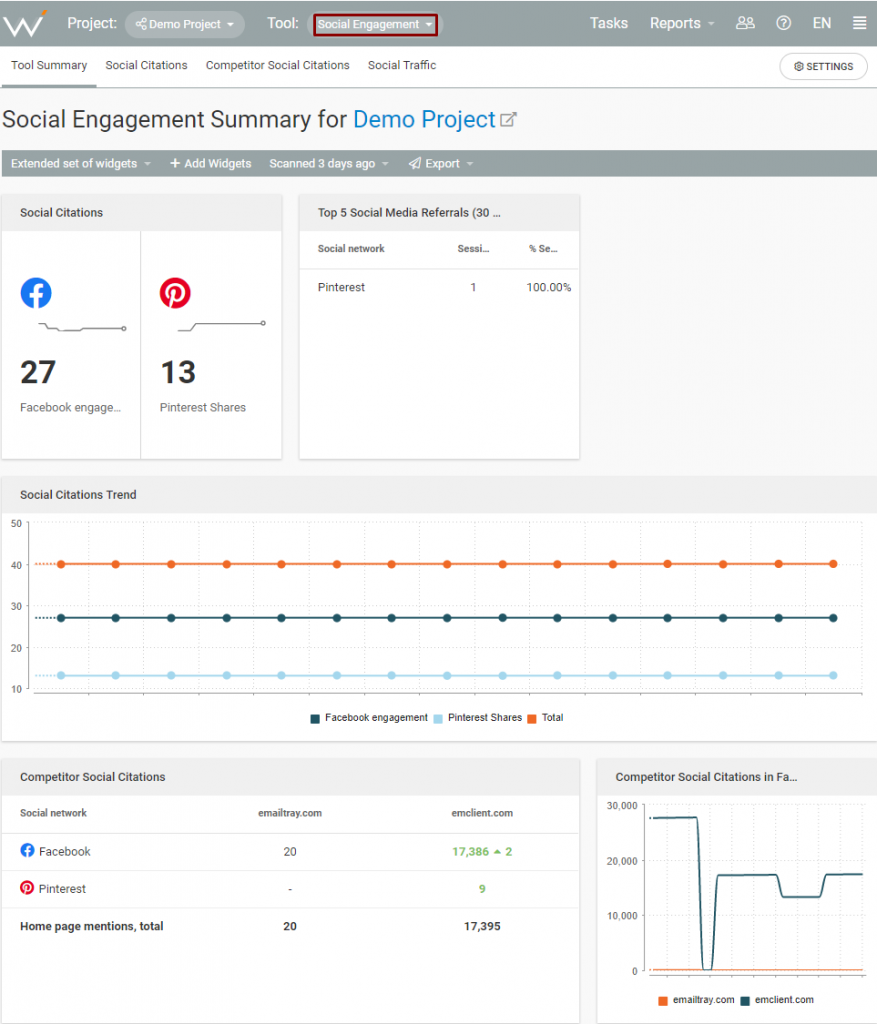 webceo-social-engagement-tool