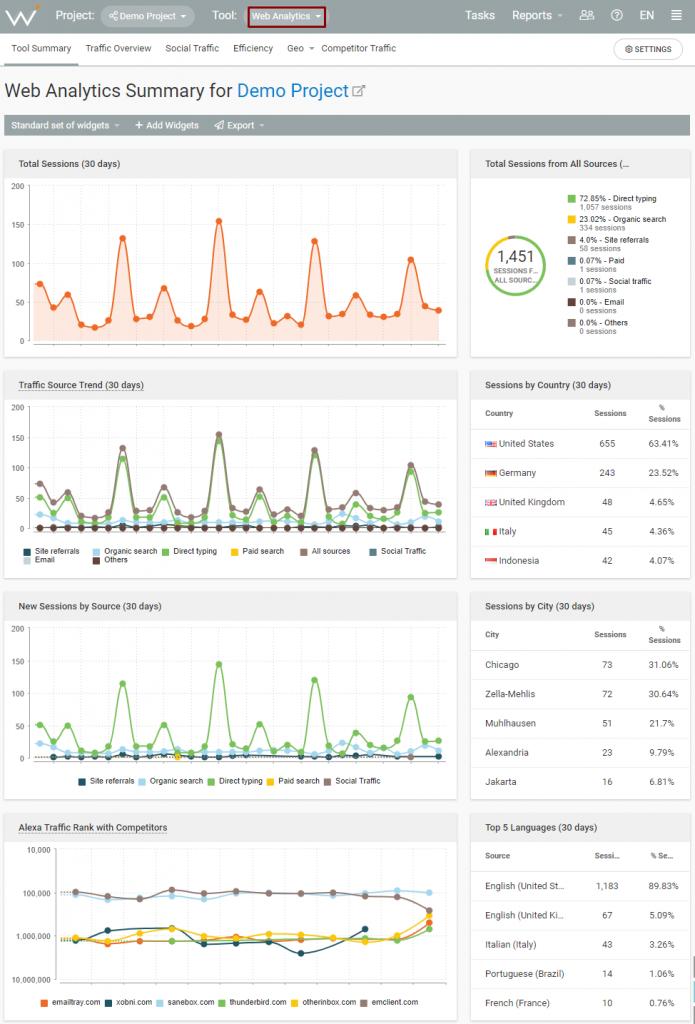 webceo-web-analytics
