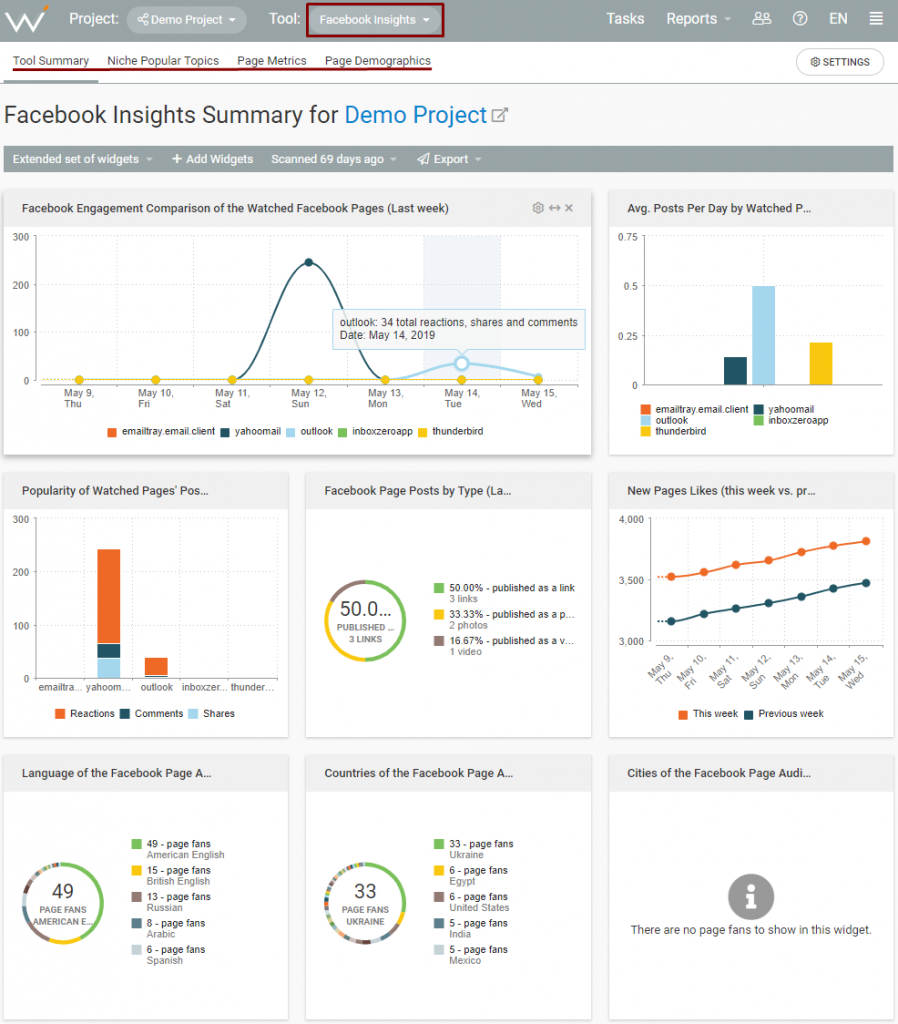 step-1-webceo-facebook-insights-tool
