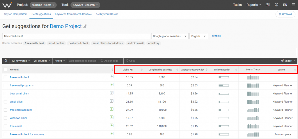 webceo-keyword-research-tool