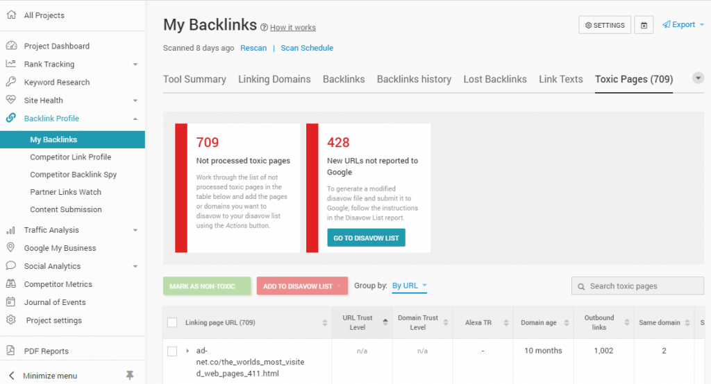 Google Disavow, the last resort in getting read of unwanted backlinks