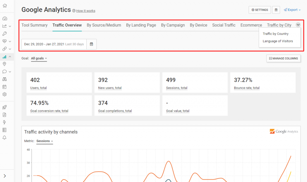 The-WebCEO-Google-Analytics-Module-Traffic