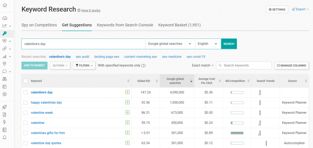 WebCEO's Keyword Research tool's suggestions for Valentine's Day
