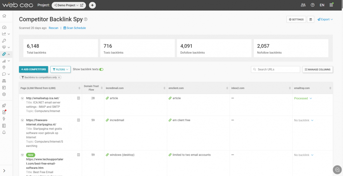 The WebCEO Competitor Backlink Spy Tool