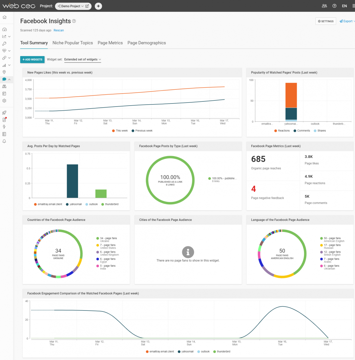 The WebCEO Facebook Insights Tool