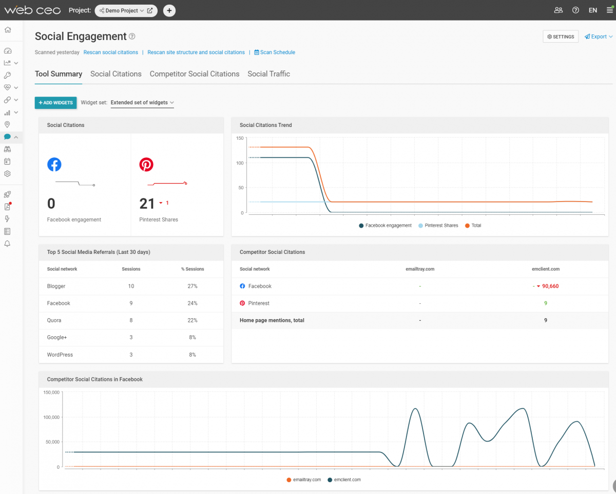 The WebCEO Social Engagement Tool