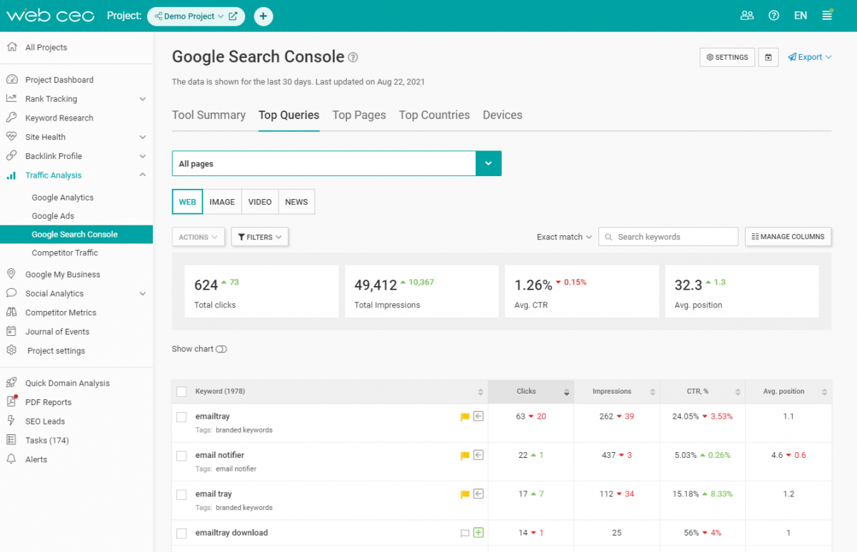 The WebCEO Google Search Console Module