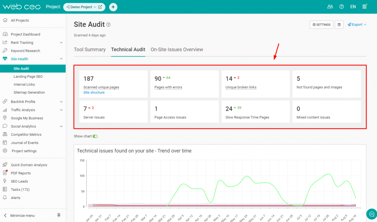 The WebCEO Technical Audit Tool - Broken Pages and Links