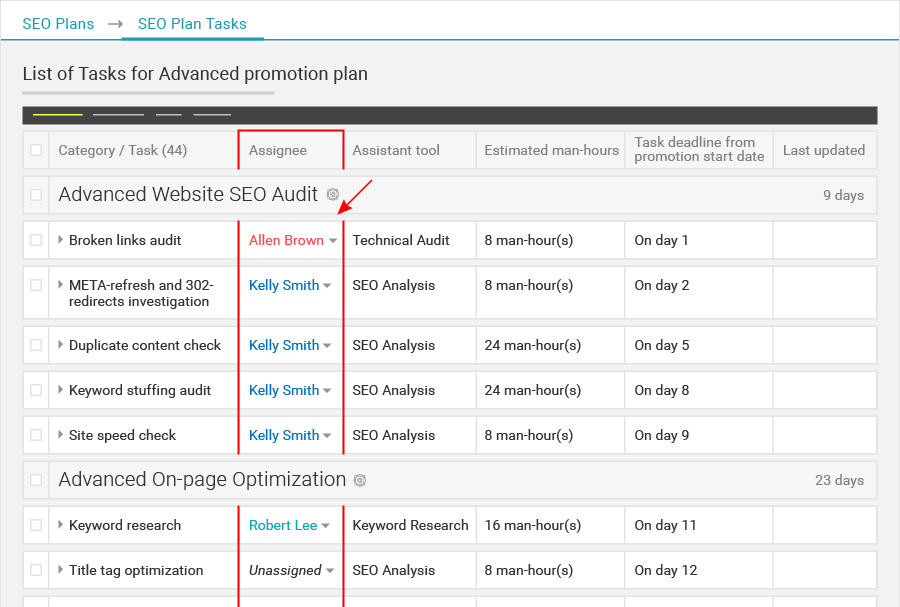 WebCEO screenshot SEO task management