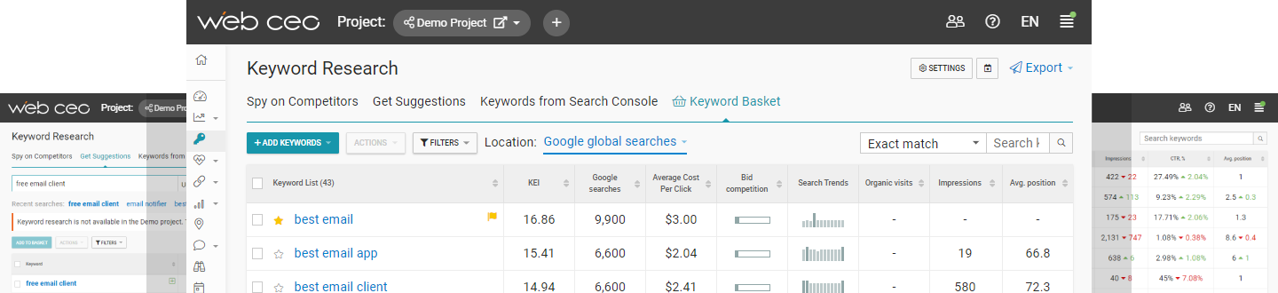 WebCEO Keyword Research Tool