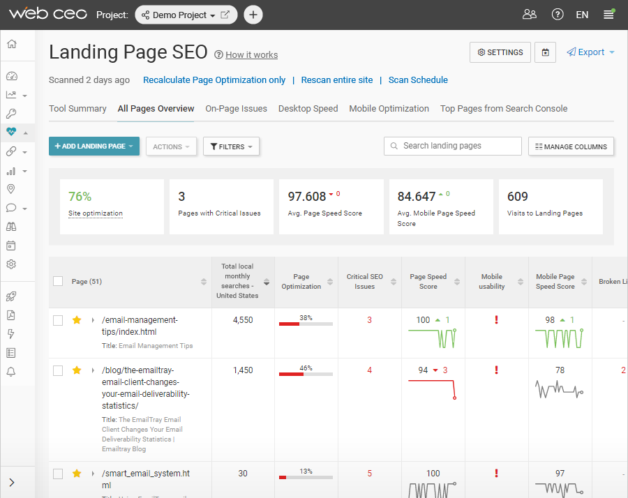 SEO Analysis tool Landing Pages Overview screenshot