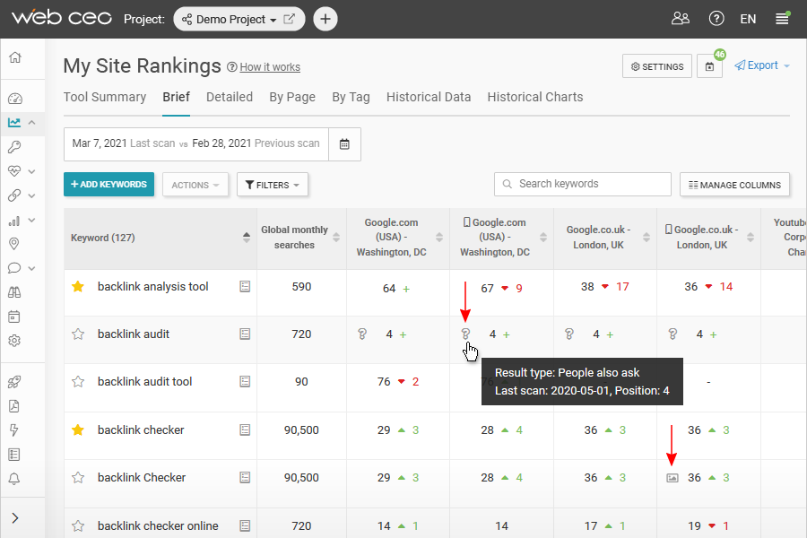 WebCEO Rank Tracker Tool | Track All Types of Google Results