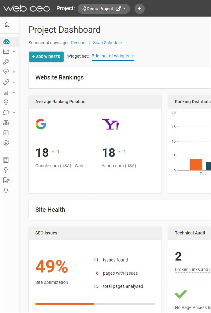 WebCEO Sample Project Dashboard
