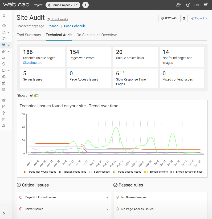 Detect and Remove Technical Issues with the WebCEO Technical Audit Tool